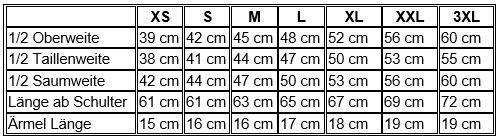 Größentabelle Basic-T 150 Damen